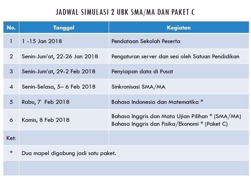 Jadwal Resmi Simulasi 2 UNBK SMA/MA 2017-2018