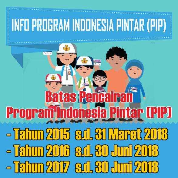 INFORMASI PROGRAM INDONESIA PINTAR (PIP)